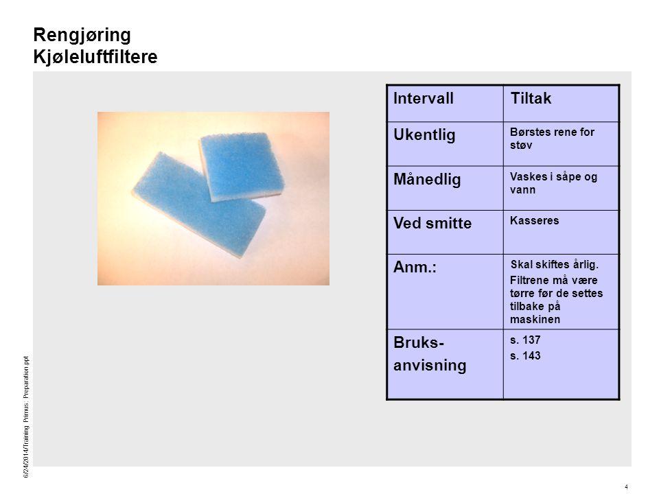 Rengjøring Kjøleluftfiltere