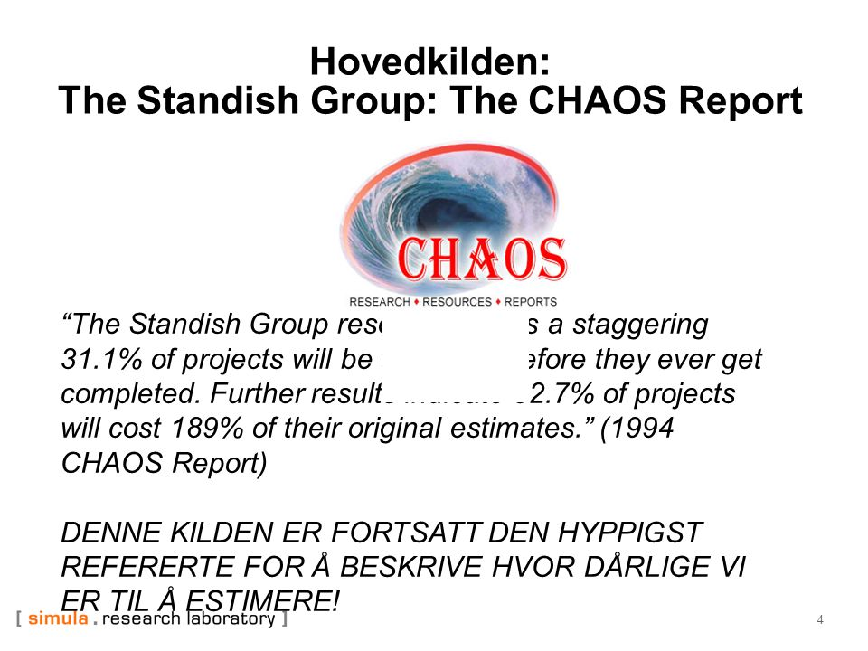 Hovedkilden: The Standish Group: The CHAOS Report