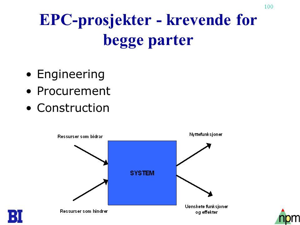 EPC-prosjekter - krevende for begge parter