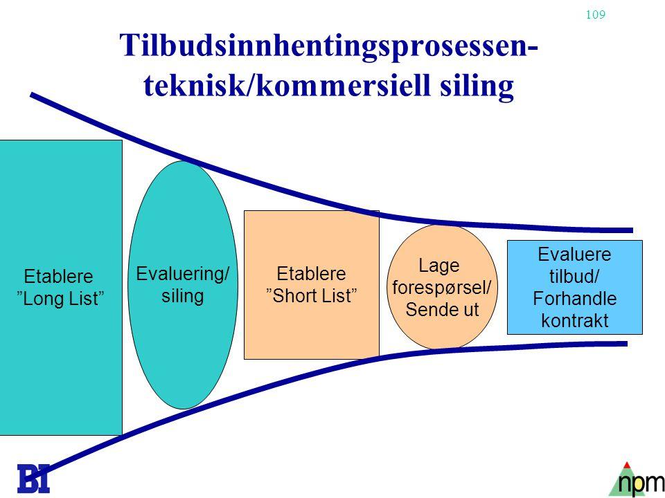 Tilbudsinnhentingsprosessen- teknisk/kommersiell siling