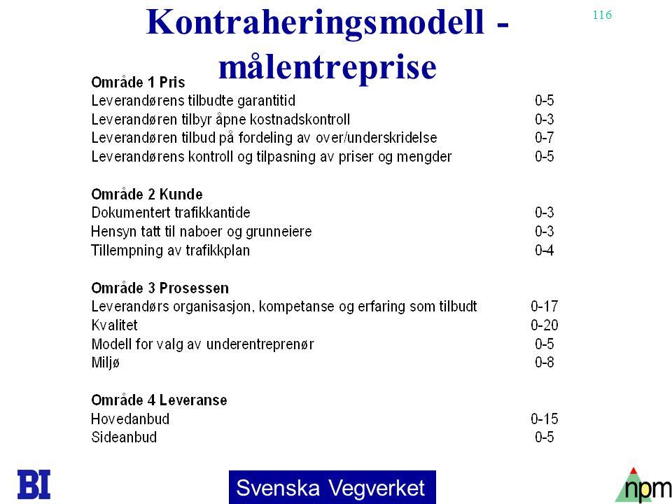Kontraheringsmodell - målentreprise