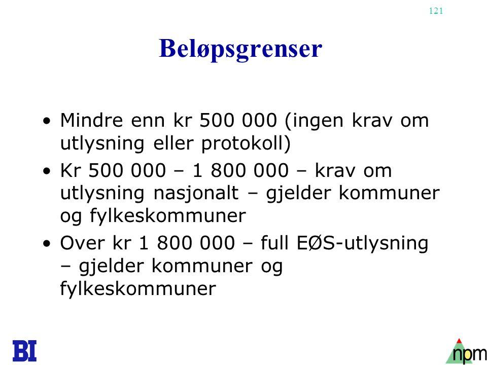 Beløpsgrenser Mindre enn kr 500 000 (ingen krav om utlysning eller protokoll)