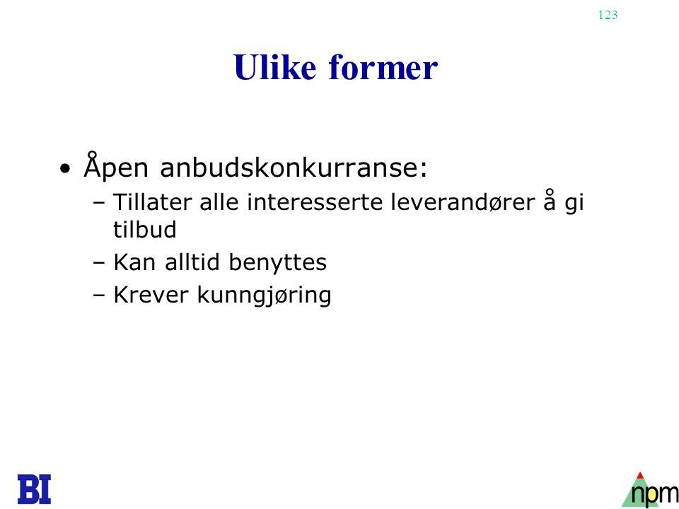 Ulike former Åpen anbudskonkurranse: