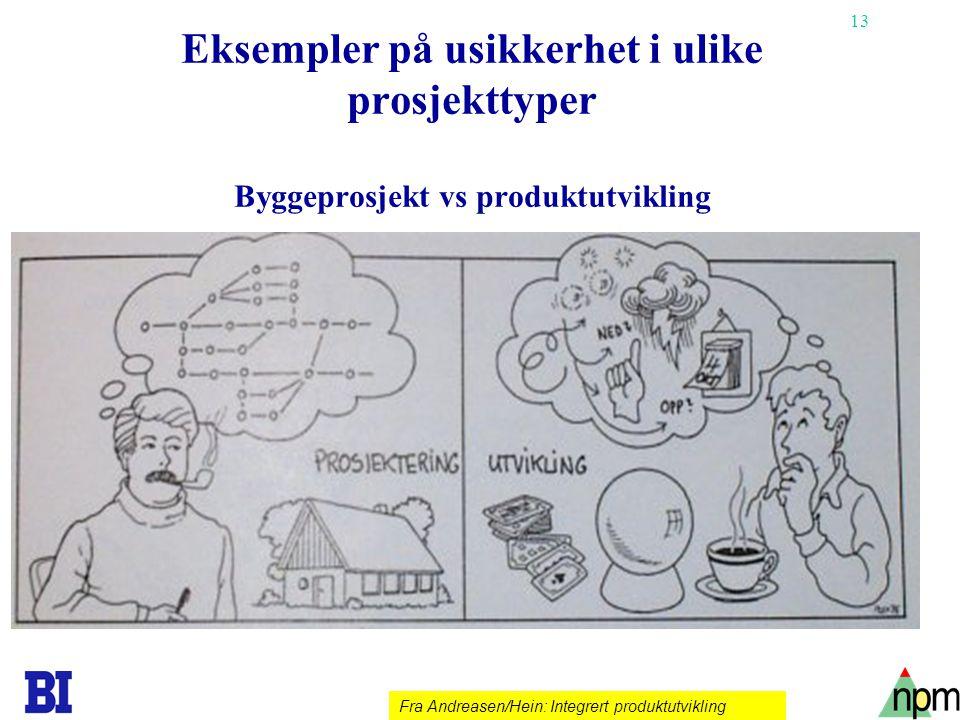 Eksempler på usikkerhet i ulike prosjekttyper Byggeprosjekt vs produktutvikling