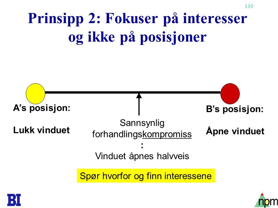 Prinsipp 2: Fokuser på interesser og ikke på posisjoner