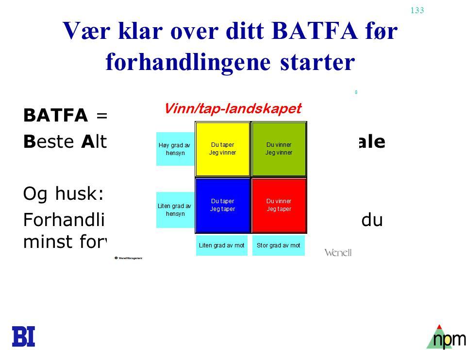 Vær klar over ditt BATFA før forhandlingene starter