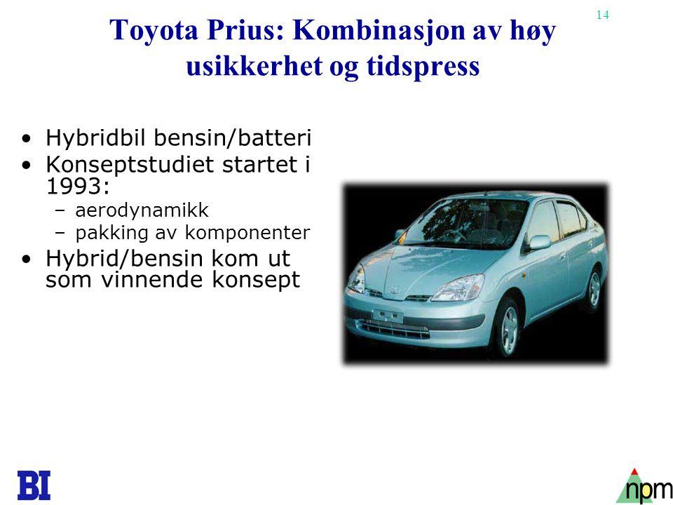 Toyota Prius: Kombinasjon av høy usikkerhet og tidspress