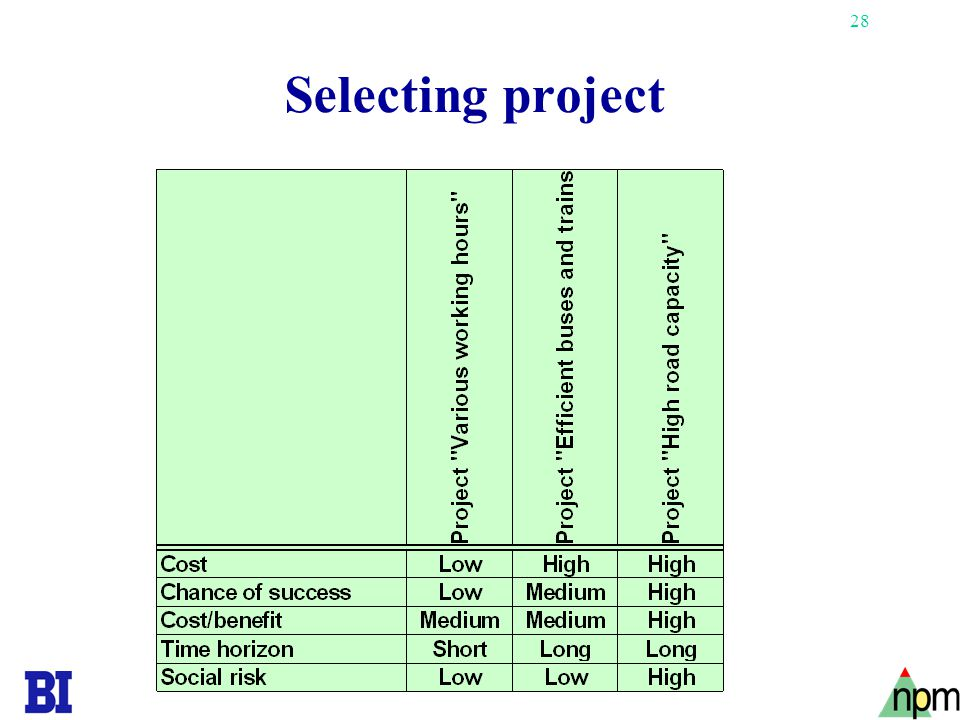 Selecting project