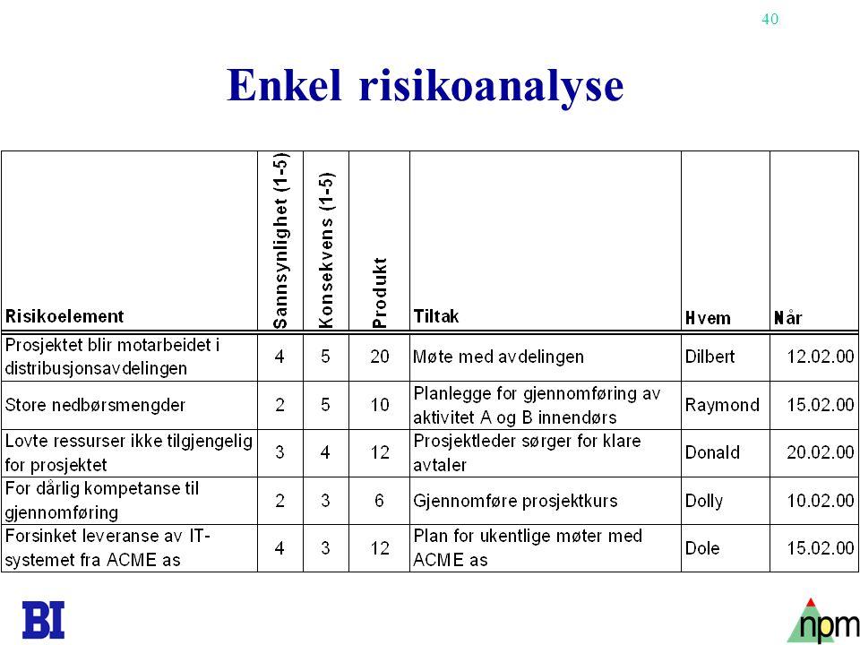 Enkel risikoanalyse