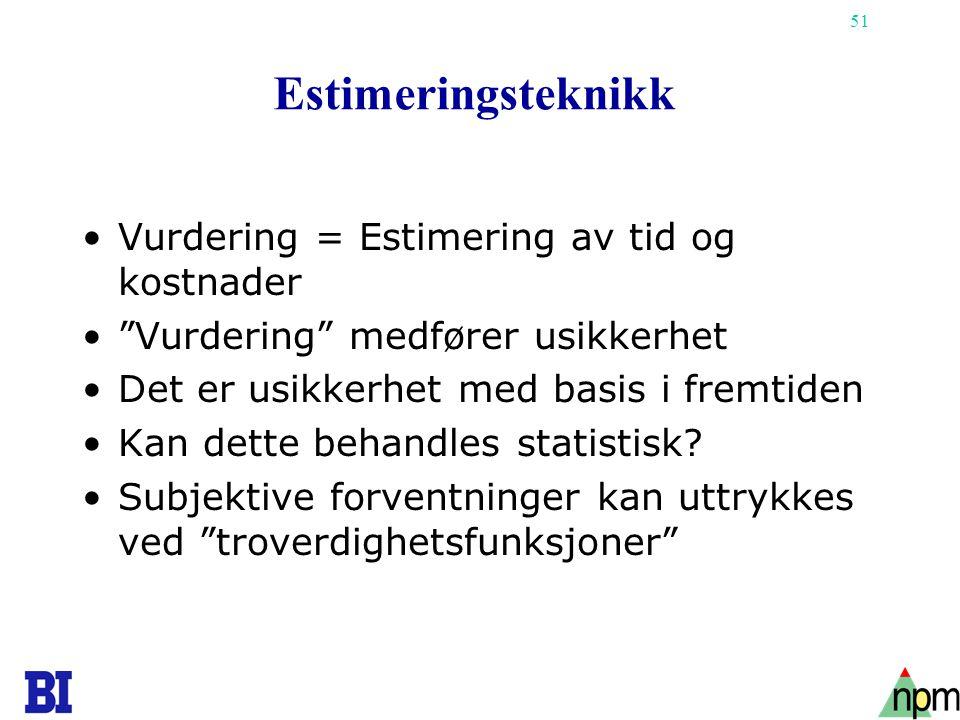 Estimeringsteknikk Vurdering = Estimering av tid og kostnader