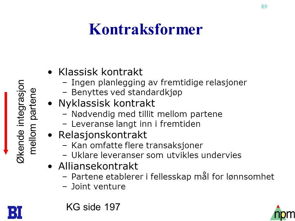 Kontraksformer Klassisk kontrakt Nyklassisk kontrakt
