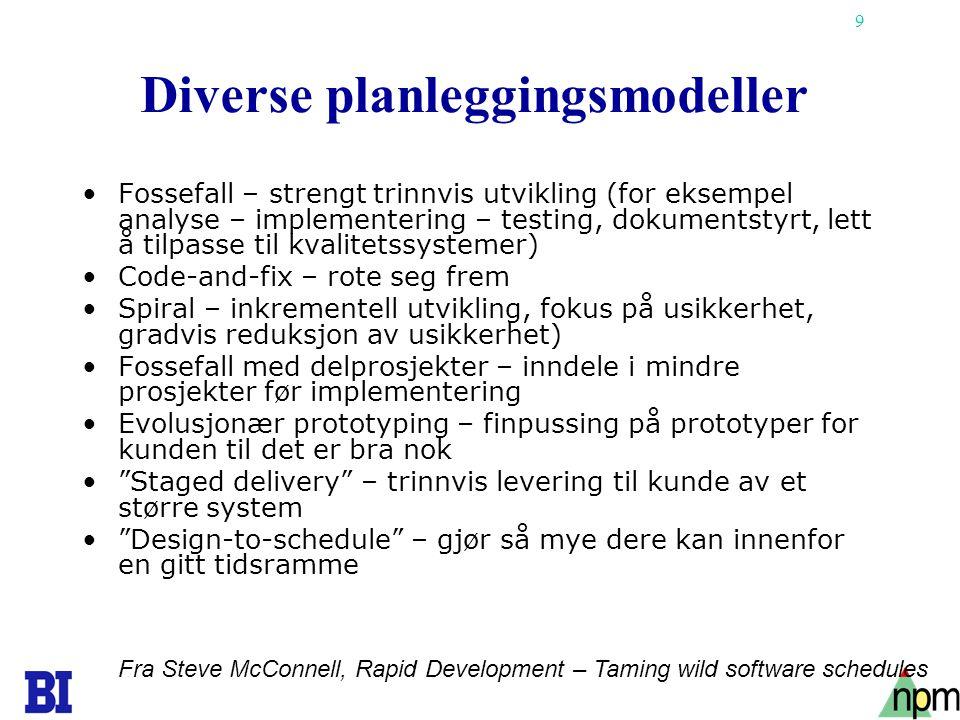 Diverse planleggingsmodeller