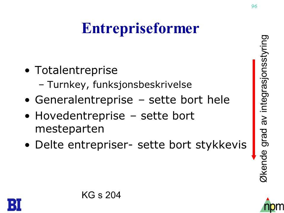 Entrepriseformer Totalentreprise Generalentreprise – sette bort hele
