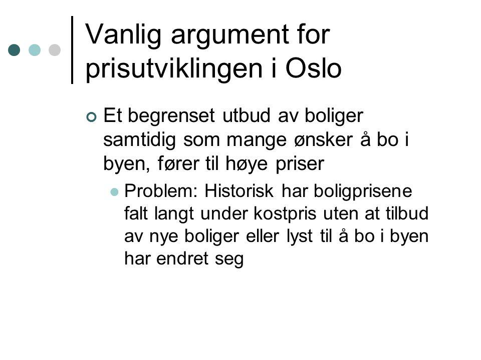 Vanlig argument for prisutviklingen i Oslo