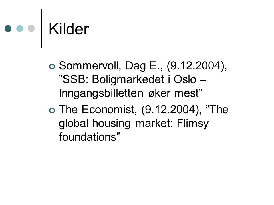 Kilder Sommervoll, Dag E., (9.12.2004), SSB: Boligmarkedet i Oslo – Inngangsbilletten øker mest