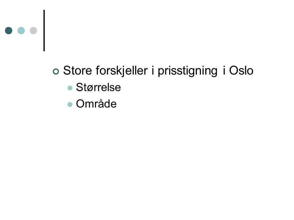 Store forskjeller i prisstigning i Oslo