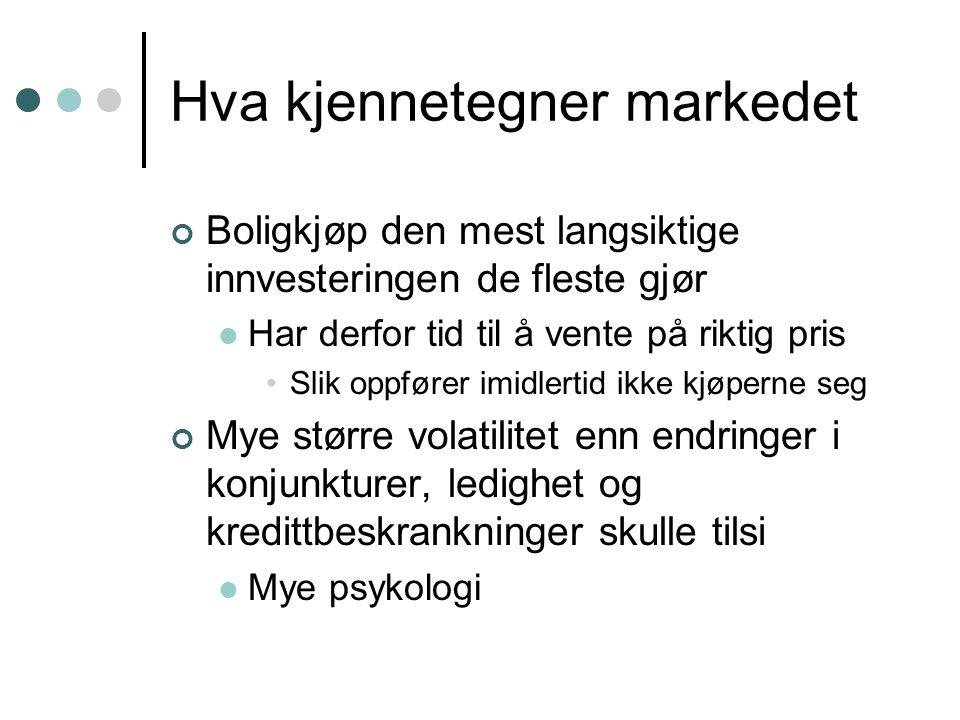 Hva kjennetegner markedet