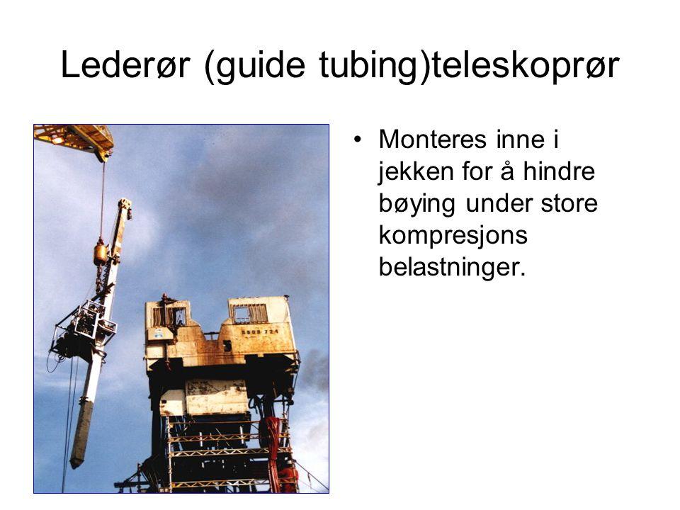 Lederør (guide tubing)teleskoprør
