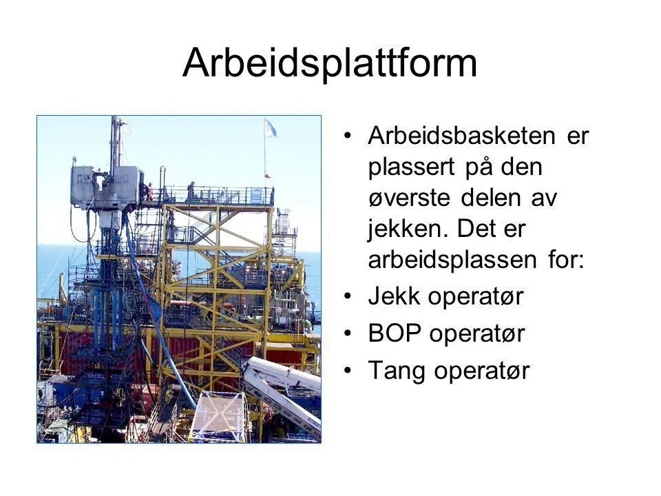 Arbeidsplattform Arbeidsbasketen er plassert på den øverste delen av jekken. Det er arbeidsplassen for: