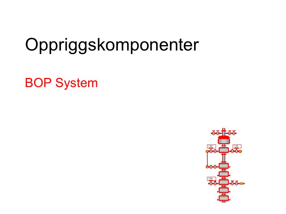 Oppriggskomponenter BOP System