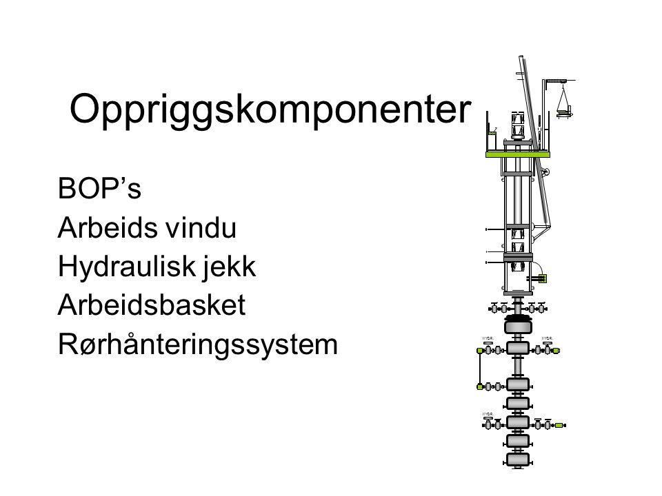 Oppriggskomponenter BOP's Arbeids vindu Hydraulisk jekk Arbeidsbasket