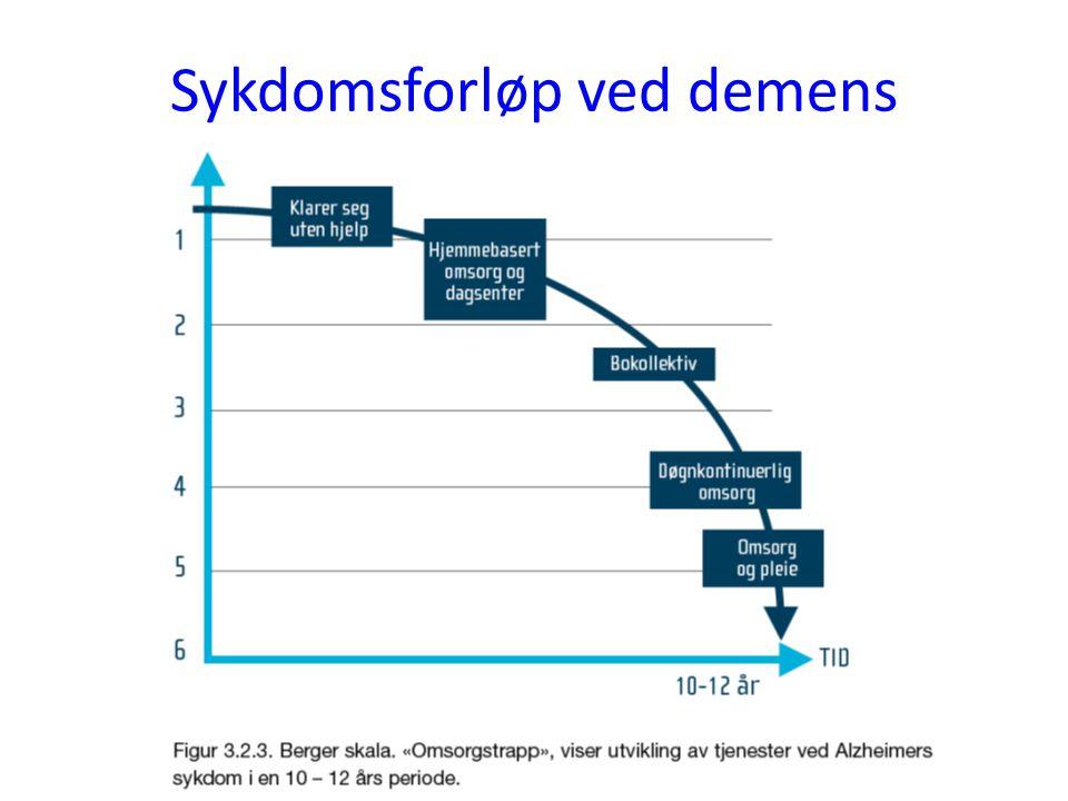Sykdomsforløp ved demens