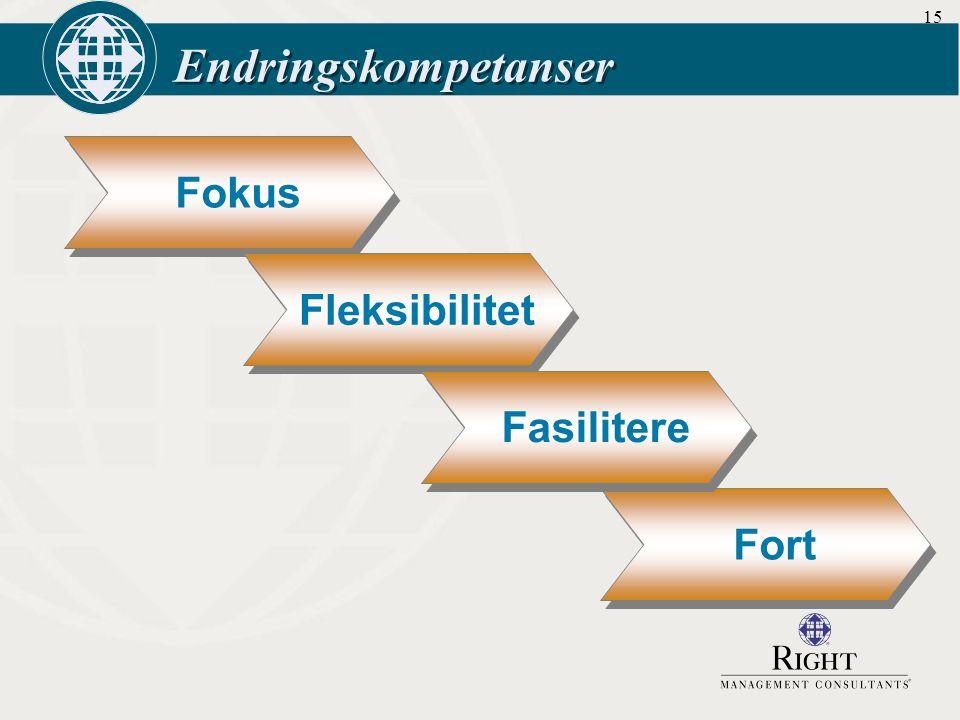 Endringskompetanser Fokus Fleksibilitet Fasilitere Fort