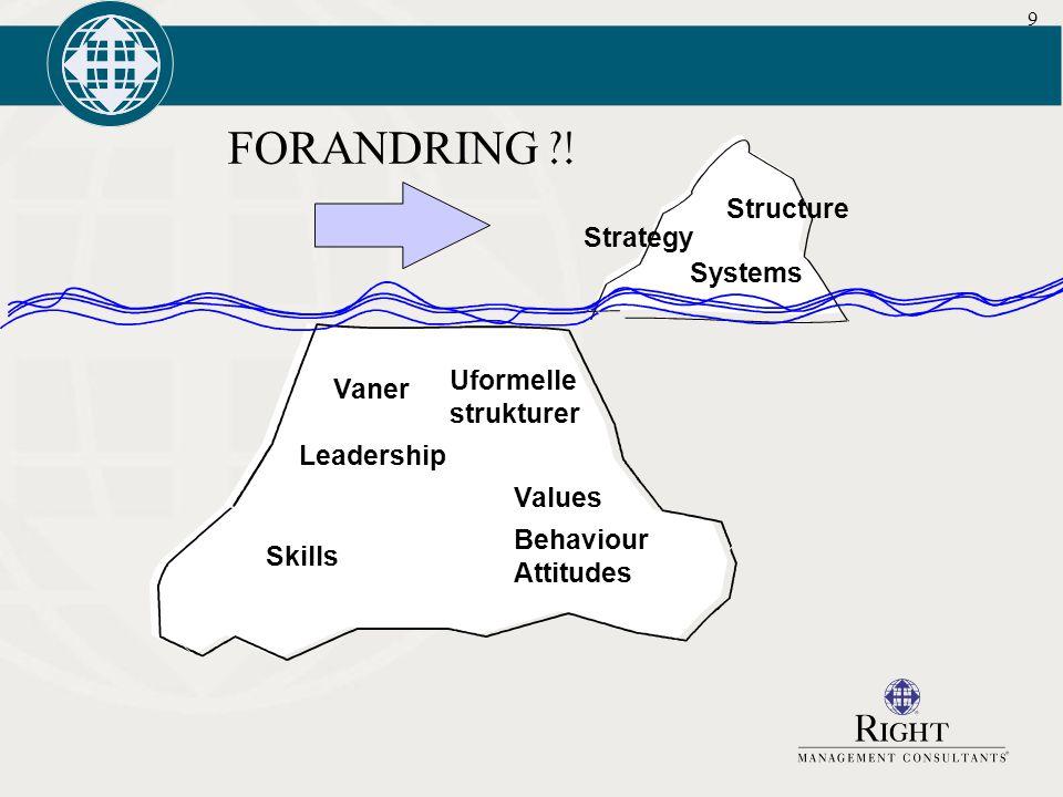 FORANDRING ! Structure Strategy Systems Uformelle Vaner strukturer