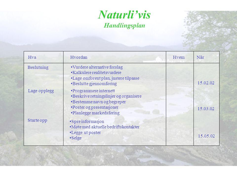 Naturli'vis Handlingsplan Beslutning Vurdere alternative forslag
