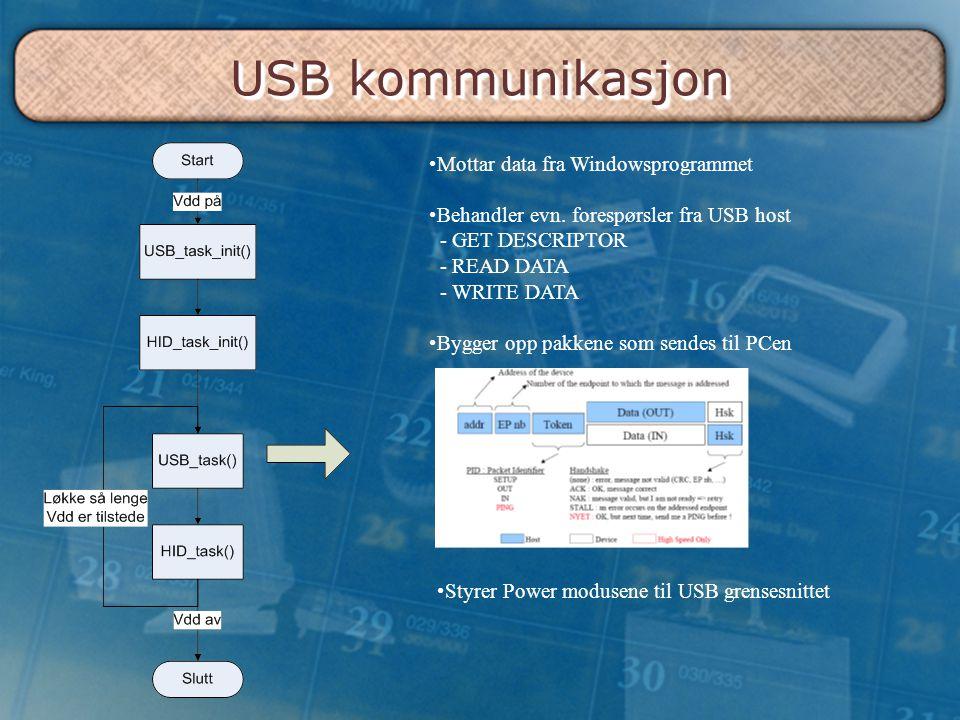 USB kommunikasjon Mottar data fra Windowsprogrammet