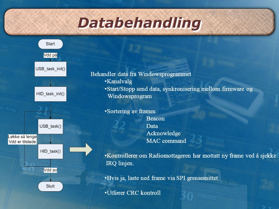 Databehandling Behandler data fra Windowsprogrammet Kanalvalg