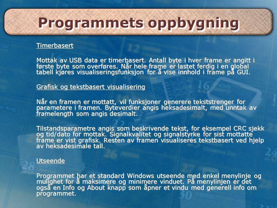 Programmets oppbygning