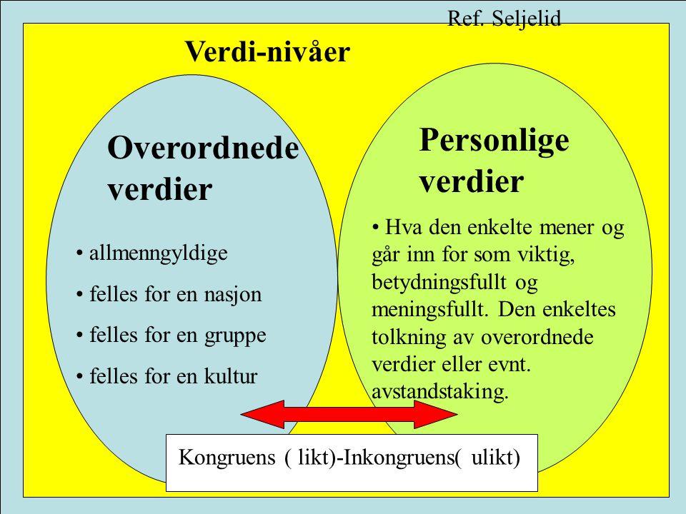 Personlige verdier Overordnede verdier Verdi-nivåer Ref. Seljelid
