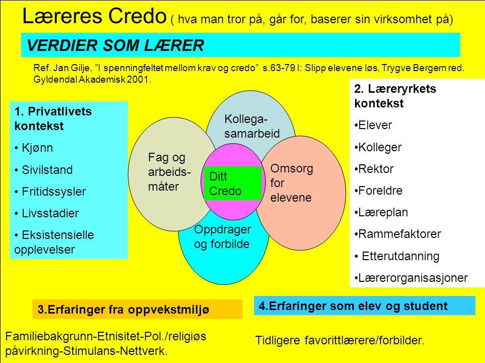 Læreres Credo ( hva man tror på, går for, baserer sin virksomhet på)