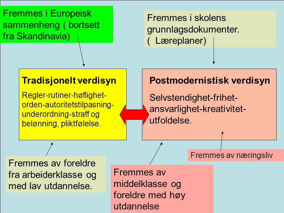 Fremmes i Europeisk sammenheng ( bortsett fra Skandinavia)
