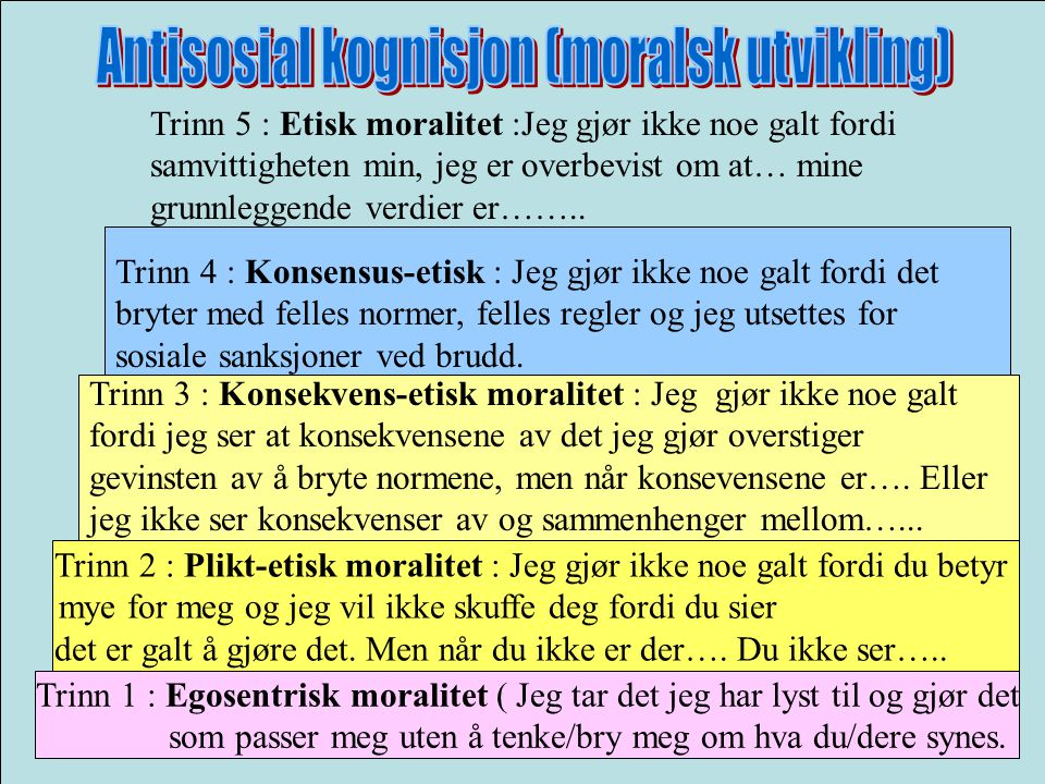 Antisosial kognisjon (moralsk utvikling)