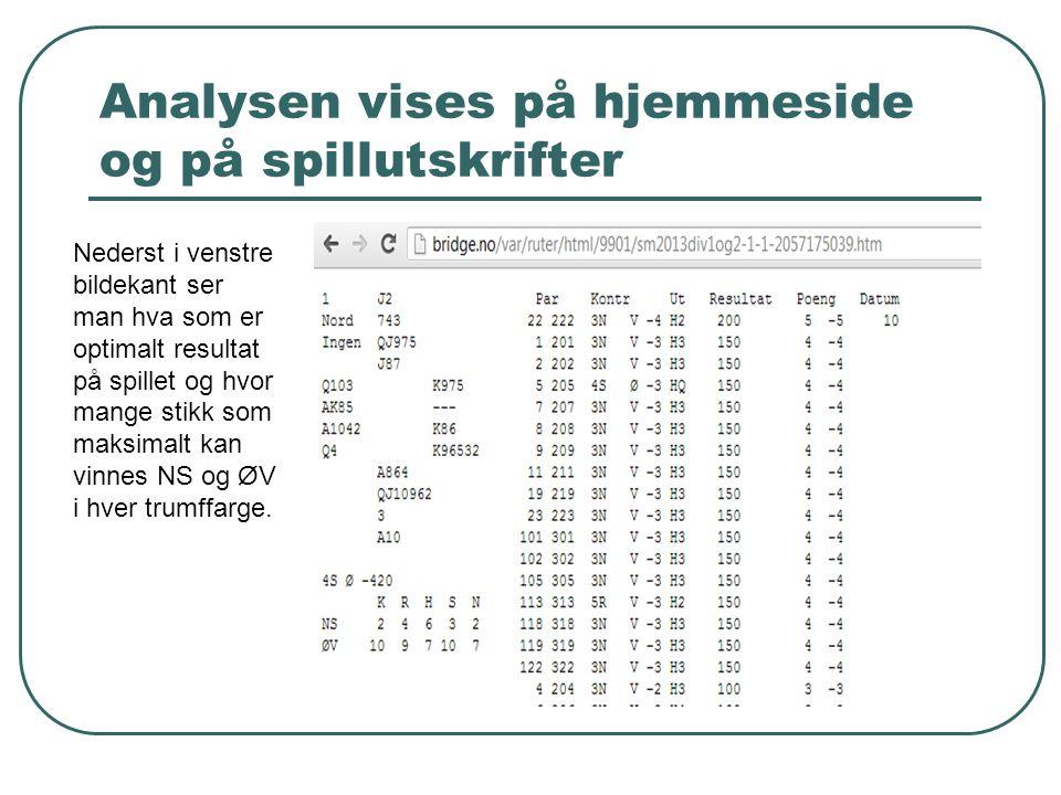 Analysen vises på hjemmeside og på spillutskrifter