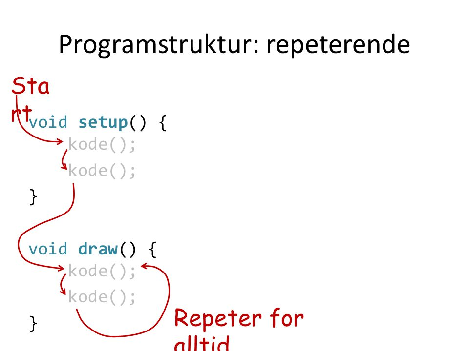 Programstruktur: repeterende