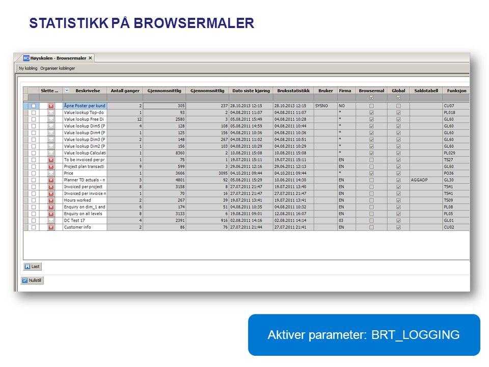 Statistikk på browsermaler