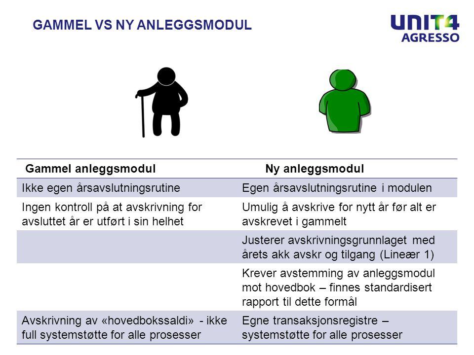 Gammel vs Ny Anleggsmodul