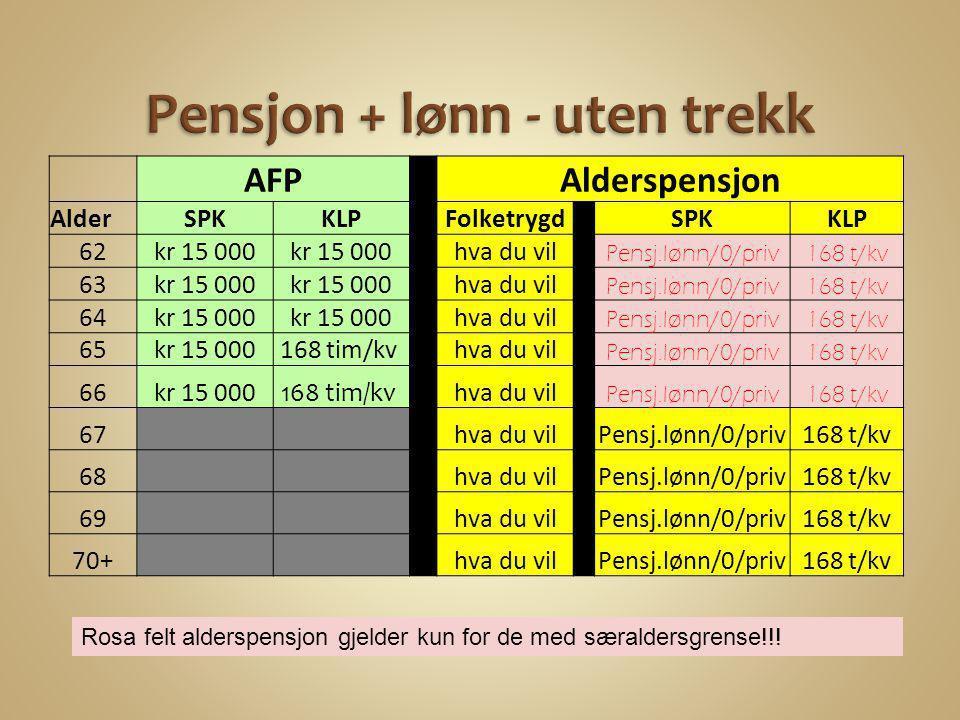 Pensjon + lønn - uten trekk