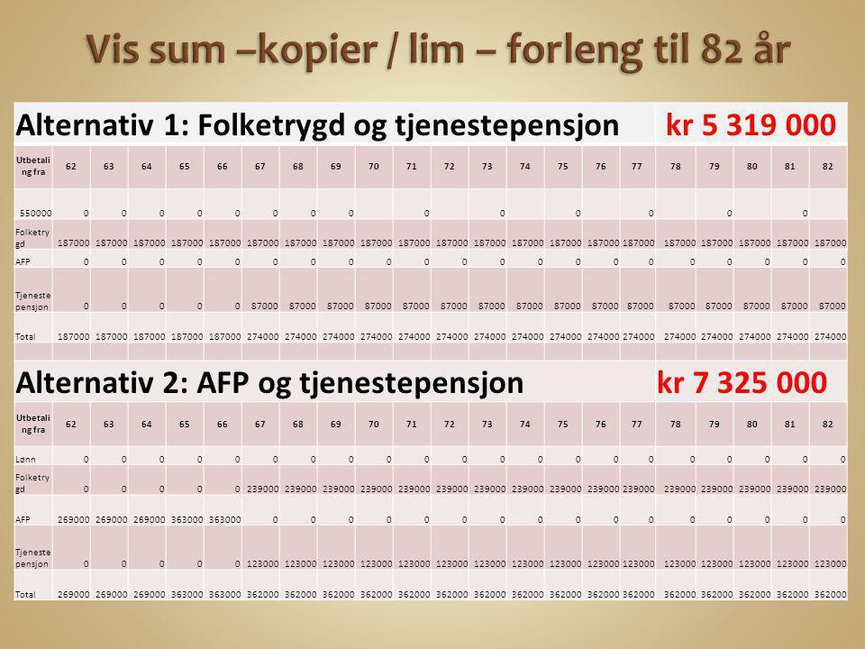 Vis sum –kopier / lim – forleng til 82 år