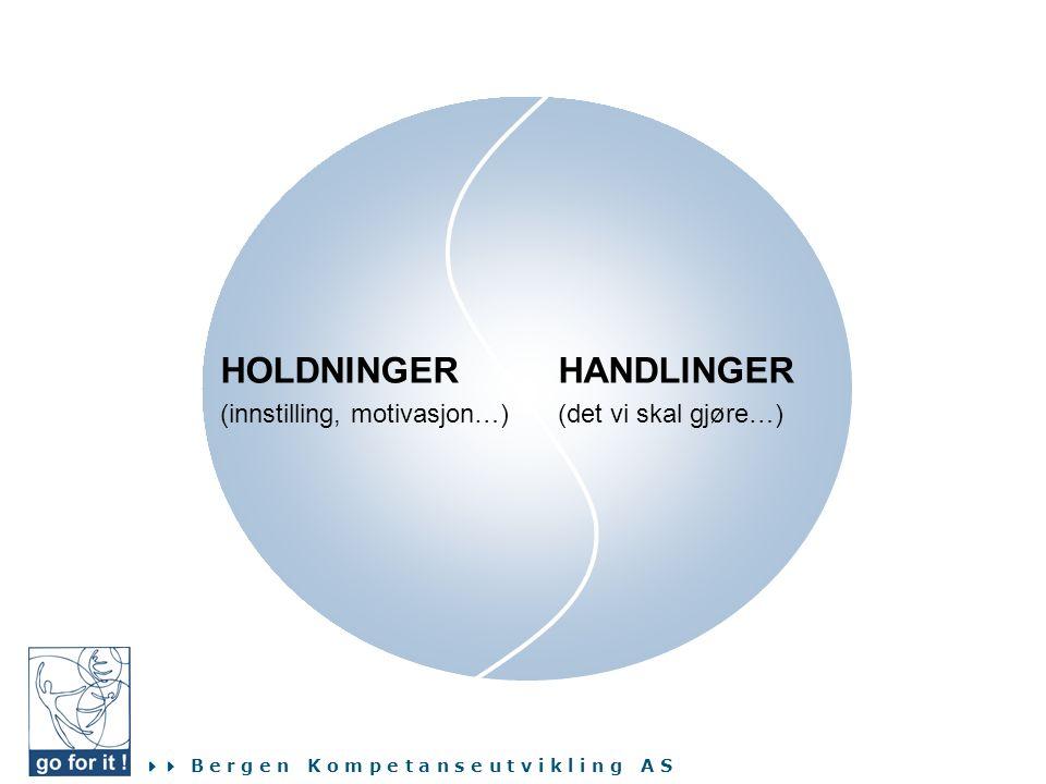 HOLDNINGER (innstilling, motivasjon…) HANDLINGER (det vi skal gjøre…)