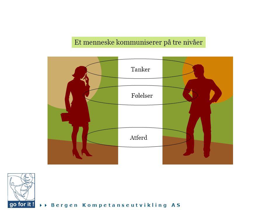 Et menneske kommuniserer på tre nivåer