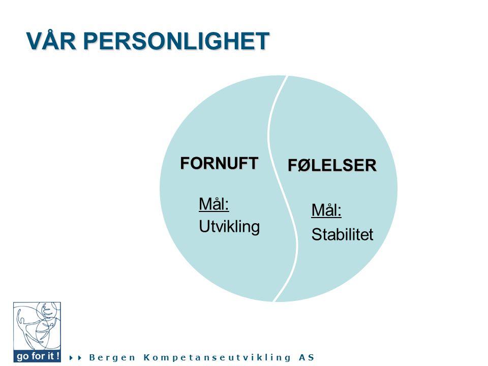 VÅR PERSONLIGHET FORNUFT Mål: Utvikling FØLELSER Mål: Stabilitet