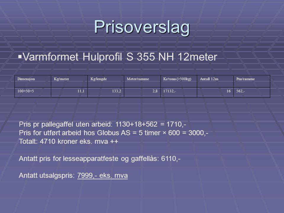 Prisoverslag Varmformet Hulprofil S 355 NH 12meter