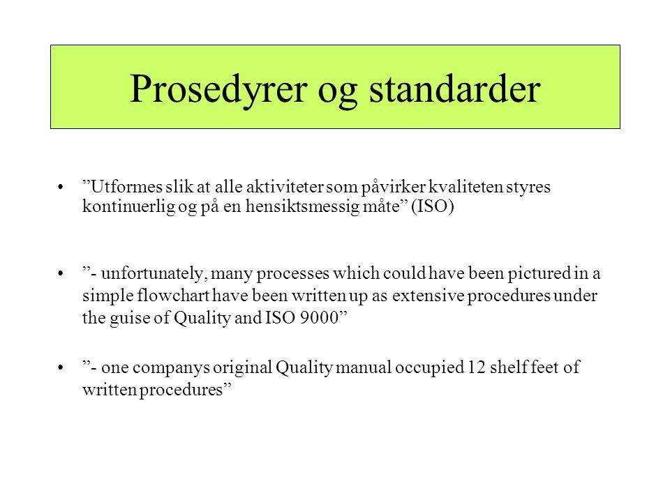 Prosedyrer og standarder