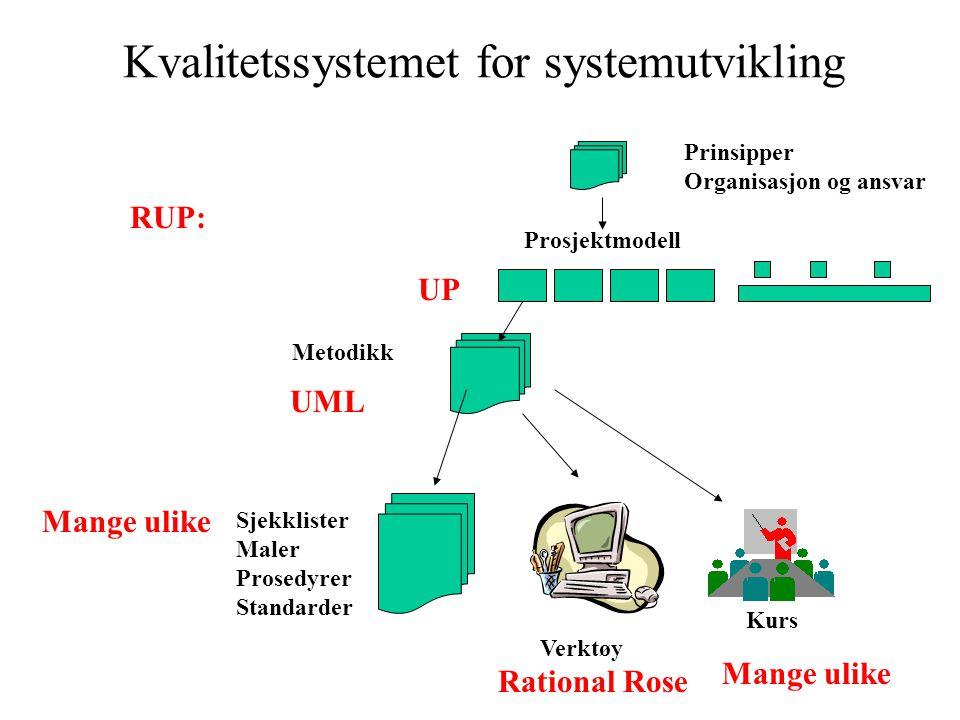 Kvalitetssystemet for systemutvikling