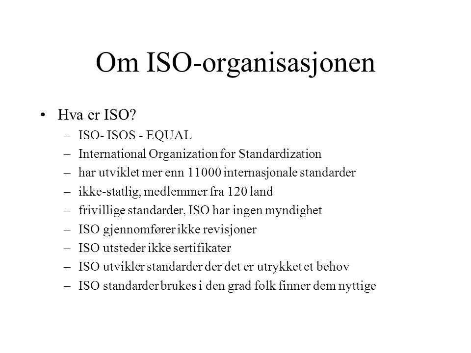 Om ISO-organisasjonen