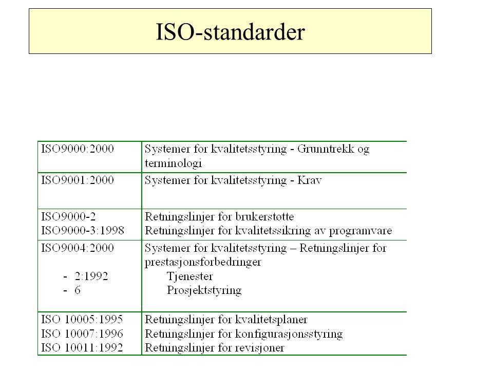 ISO-standarder
